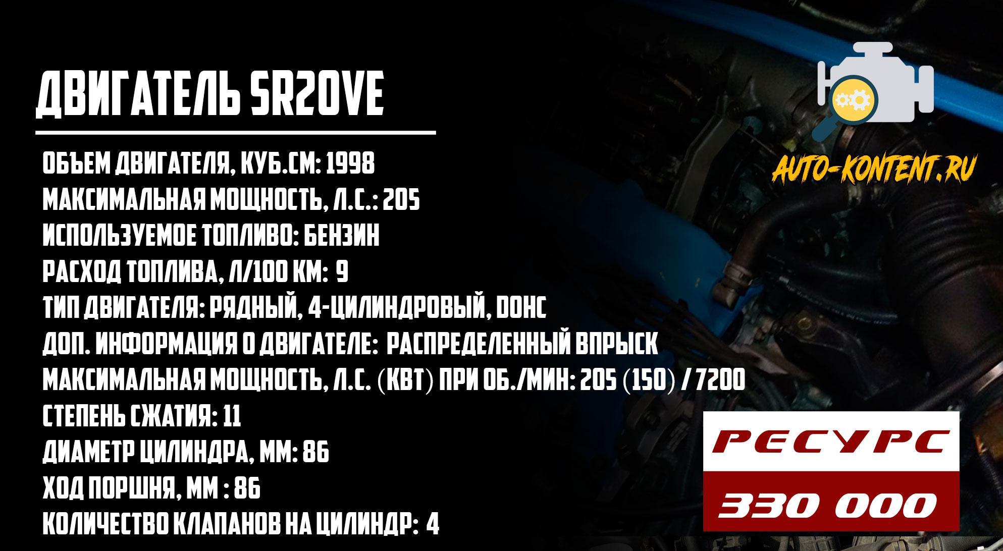 SR20VE
